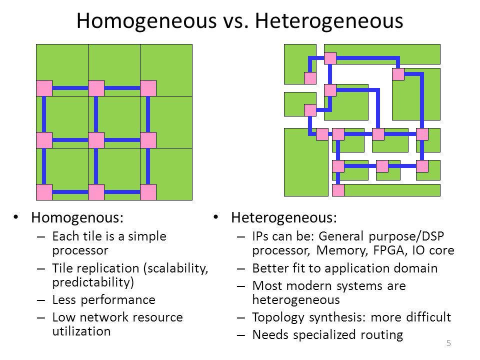 Homogeneous vs. Heterogeneous