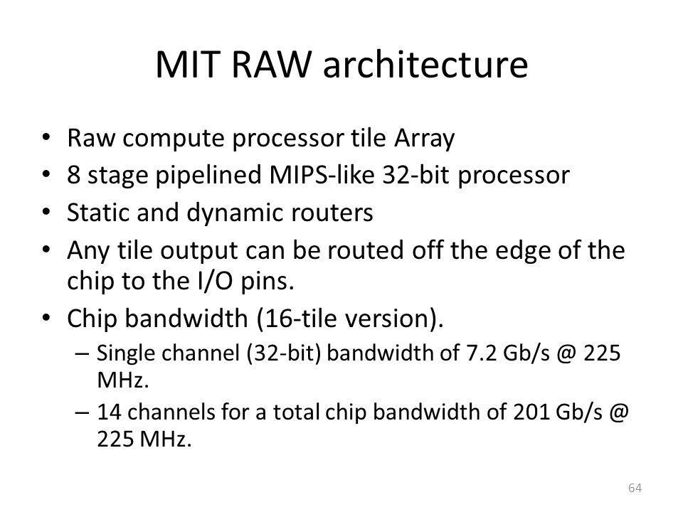 MIT RAW architecture Raw compute processor tile Array