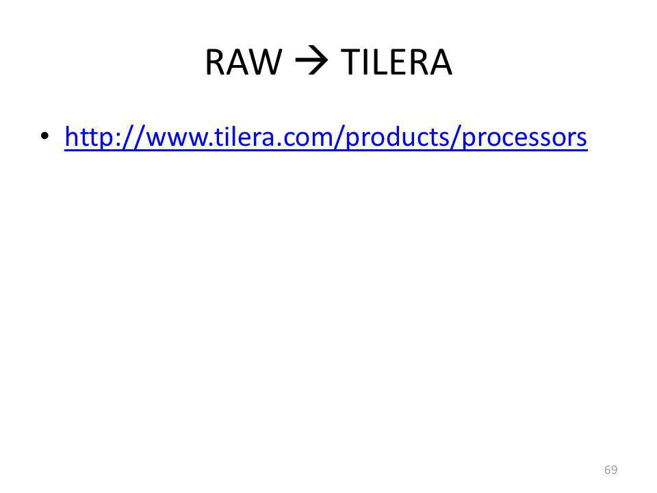 RAW  TILERA http://www.tilera.com/products/processors