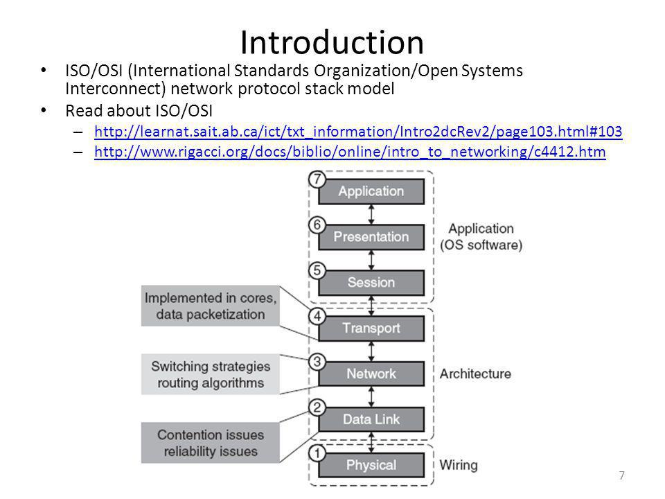 Introduction ISO/OSI (International Standards Organization/Open Systems Interconnect) network protocol stack model.