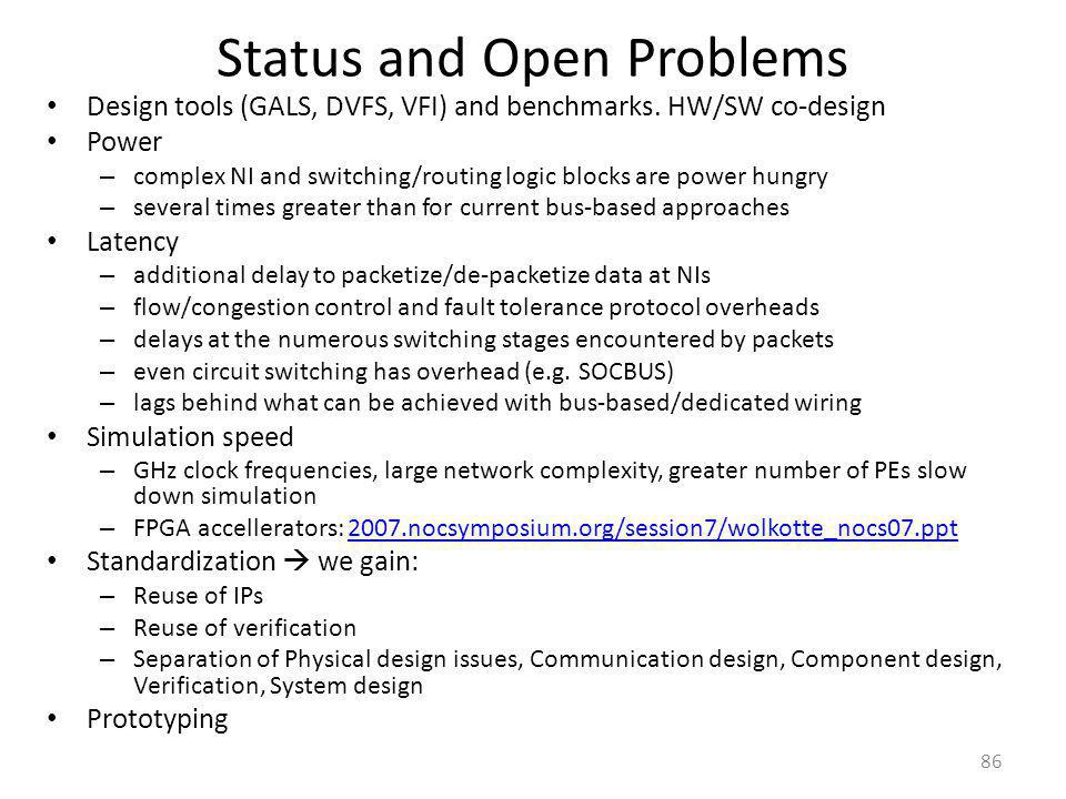 Status and Open Problems