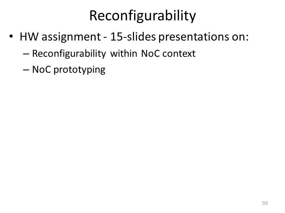 Reconfigurability HW assignment - 15-slides presentations on:
