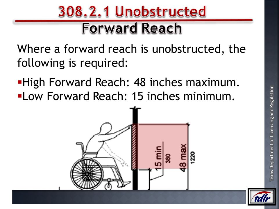 308.2.1 Unobstructed Forward Reach