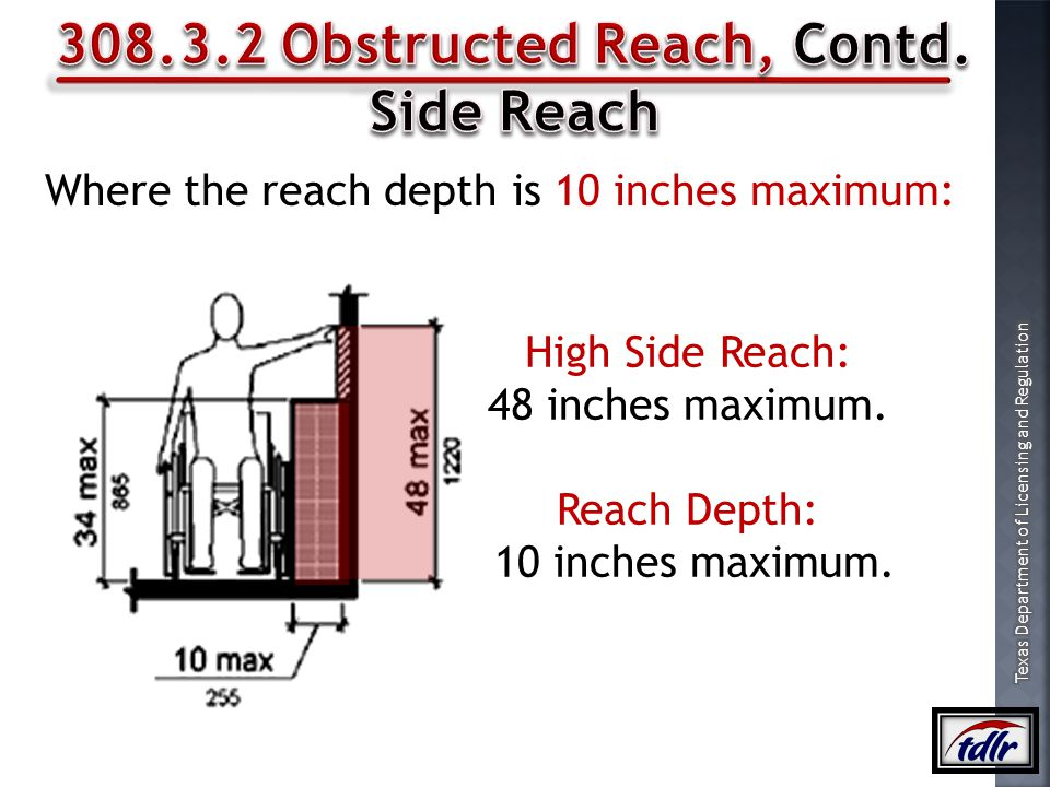 308.3.2 Obstructed Reach, Contd.