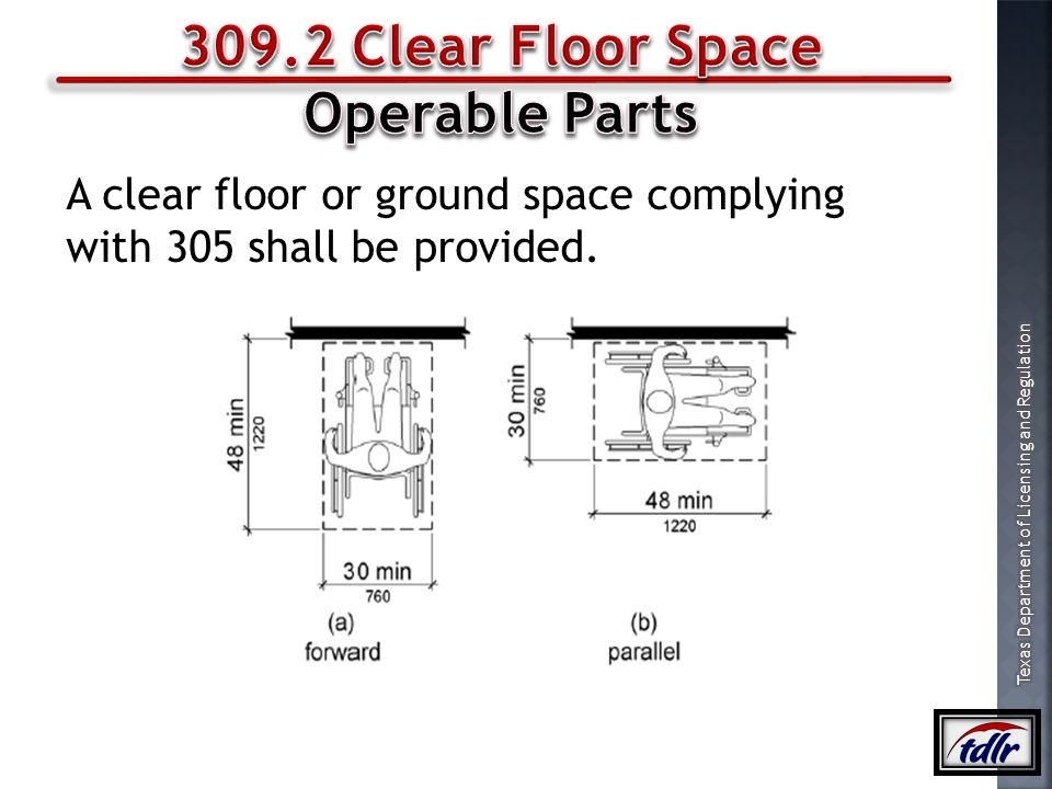 309.2 Clear Floor Space Operable Parts