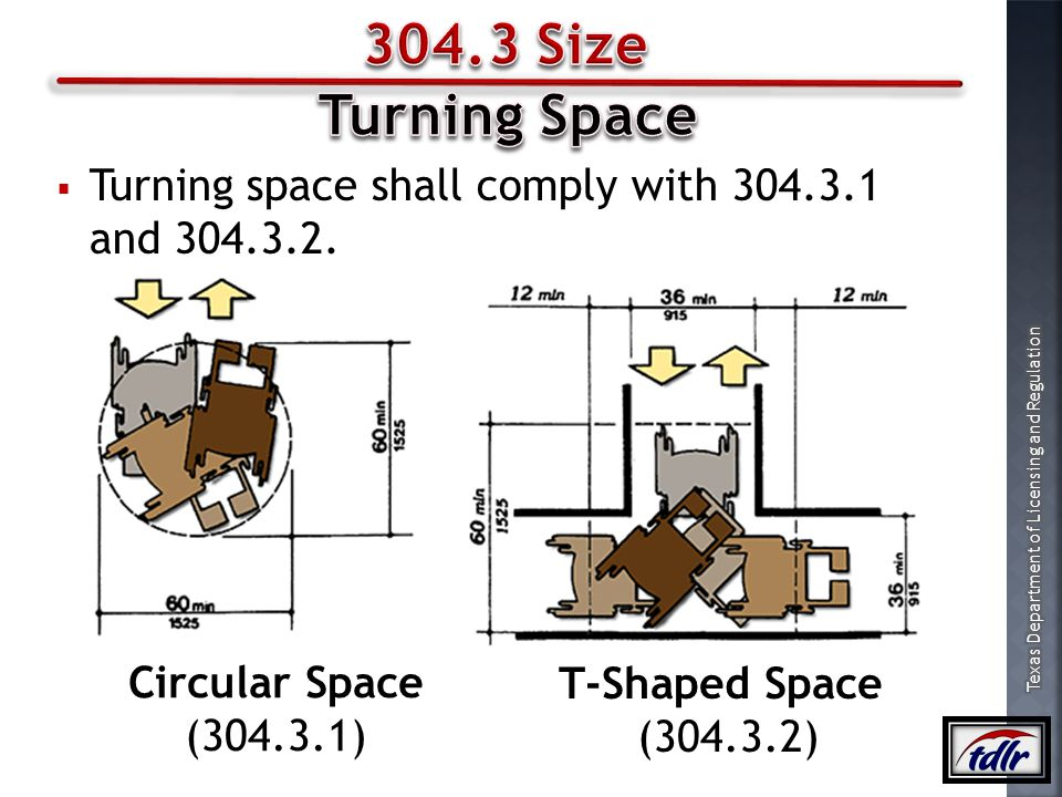 304.3 Size Turning Space. Turning space shall comply with 304.3.1 and 304.3.2. Circular Space. (304.3.1)