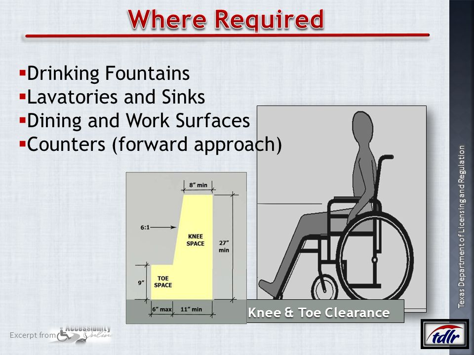 Where Required Drinking Fountains Lavatories and Sinks
