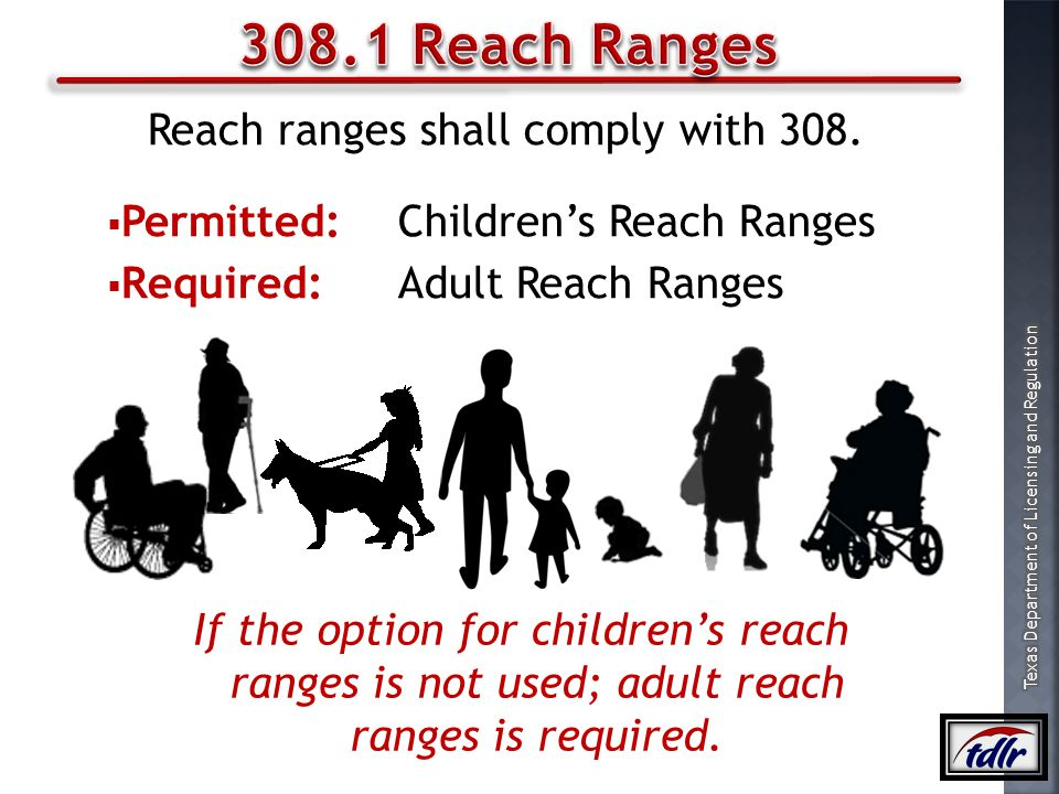 Reach ranges shall comply with 308.