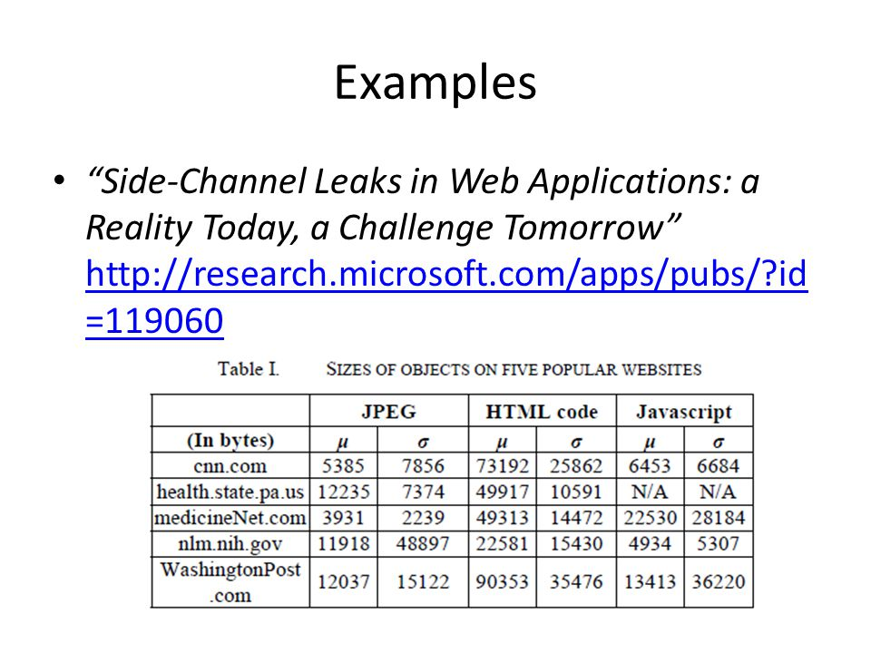 Examples Side-Channel Leaks in Web Applications: a Reality Today, a Challenge Tomorrow http://research.microsoft.com/apps/pubs/ id=119060.
