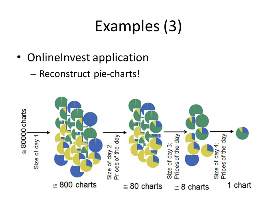 Examples (3) OnlineInvest application Reconstruct pie-charts!