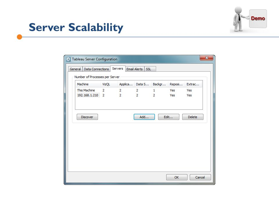 Server Scalability ©2011 Tableau Software Inc. All rights reserved.