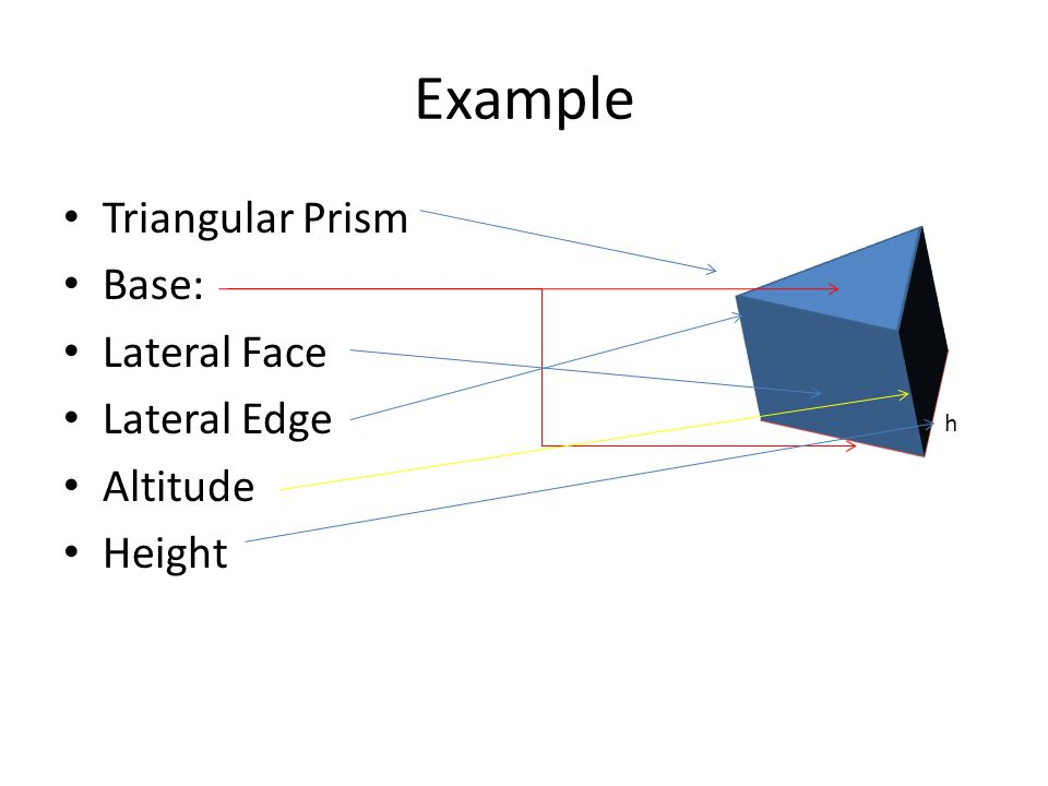 Example Triangular Prism Base: Lateral Face Lateral Edge Altitude