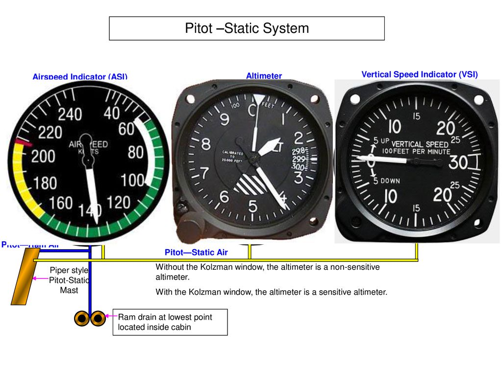 Cessna Equipment  - ppt download