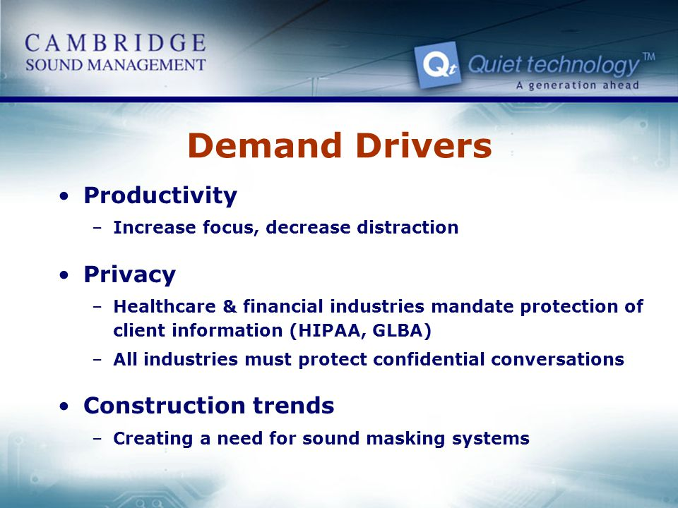 Demand Drivers Productivity Privacy Construction trends