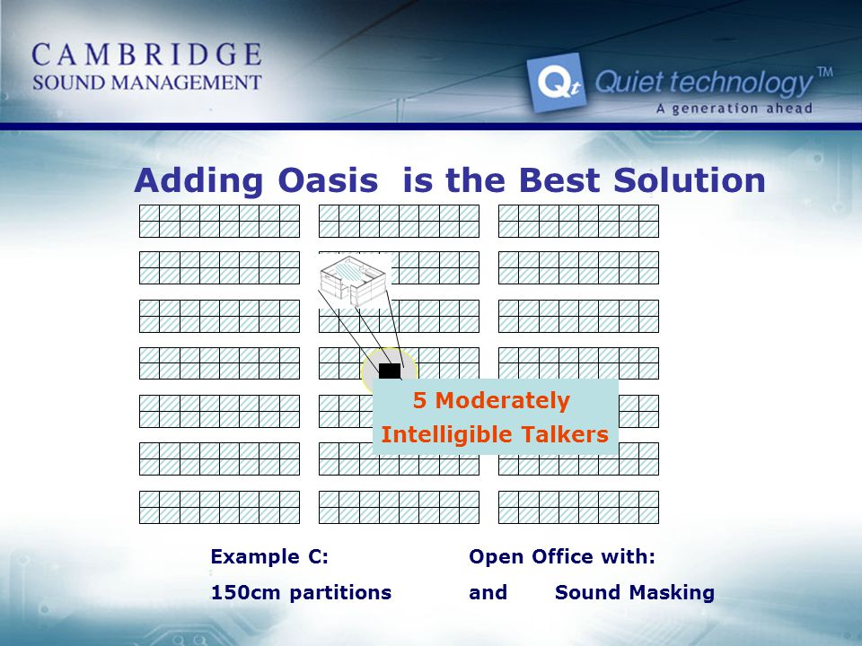 Adding Oasis is the Best Solution