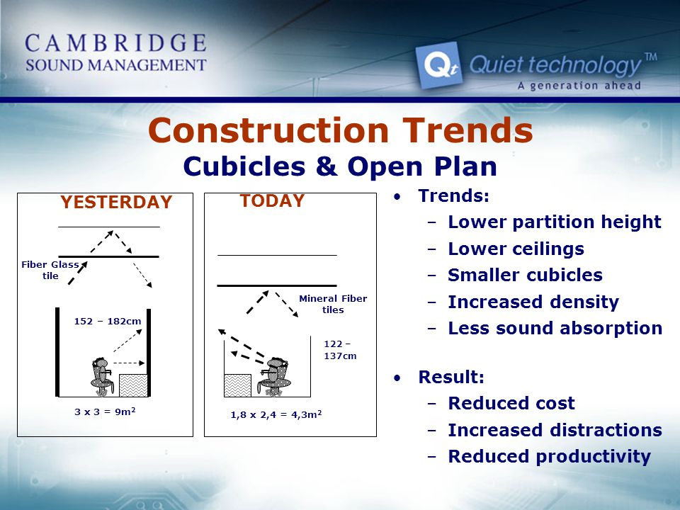 Construction Trends Cubicles & Open Plan