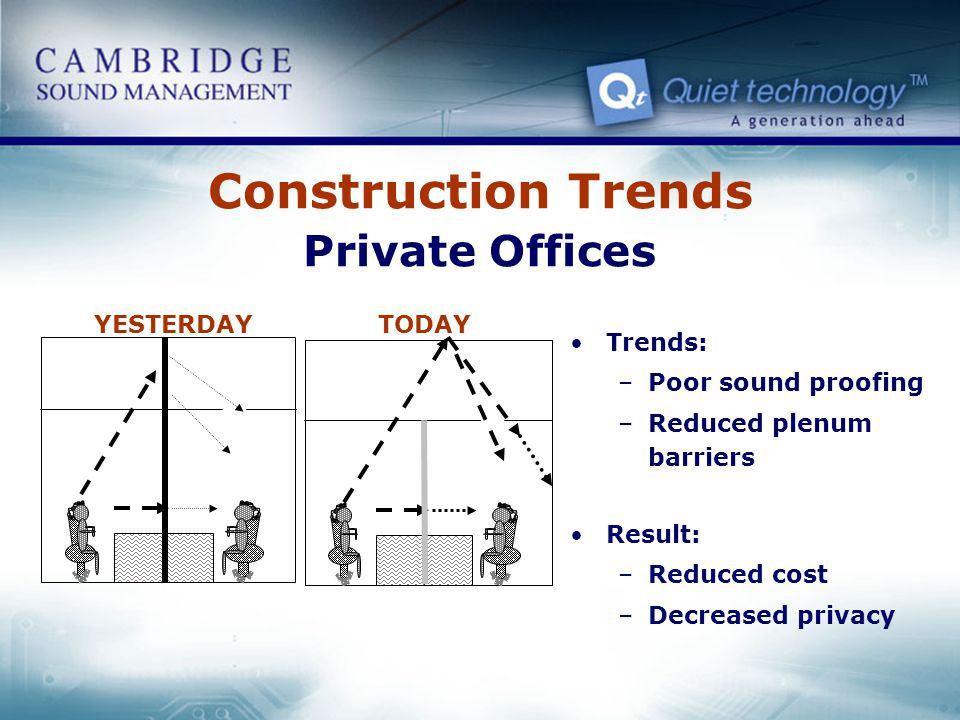 Construction Trends Private Offices