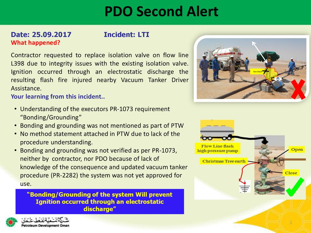 PDO Second Alert Date: Incident: LTI What happened? - ppt