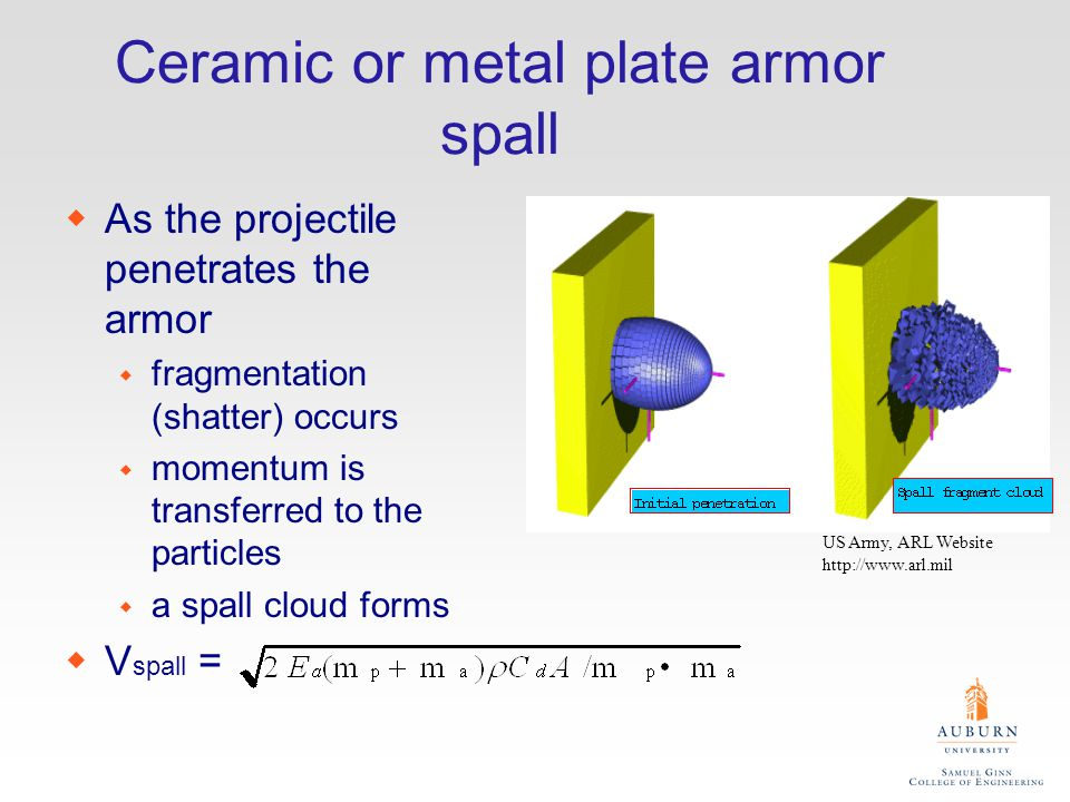 Ceramic or metal plate armor spall