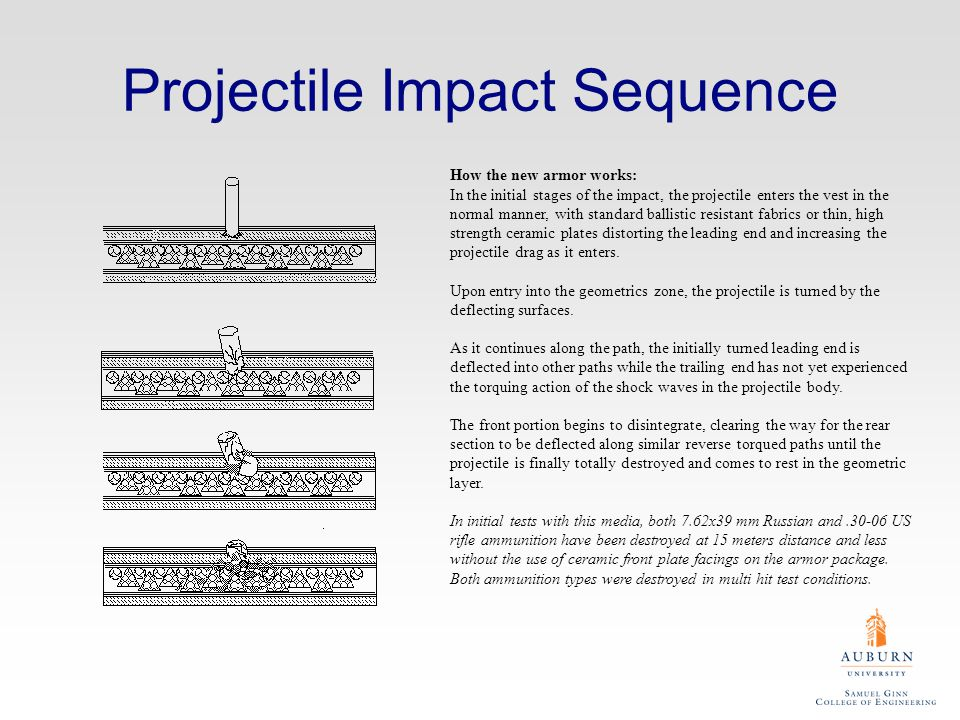 Projectile Impact Sequence