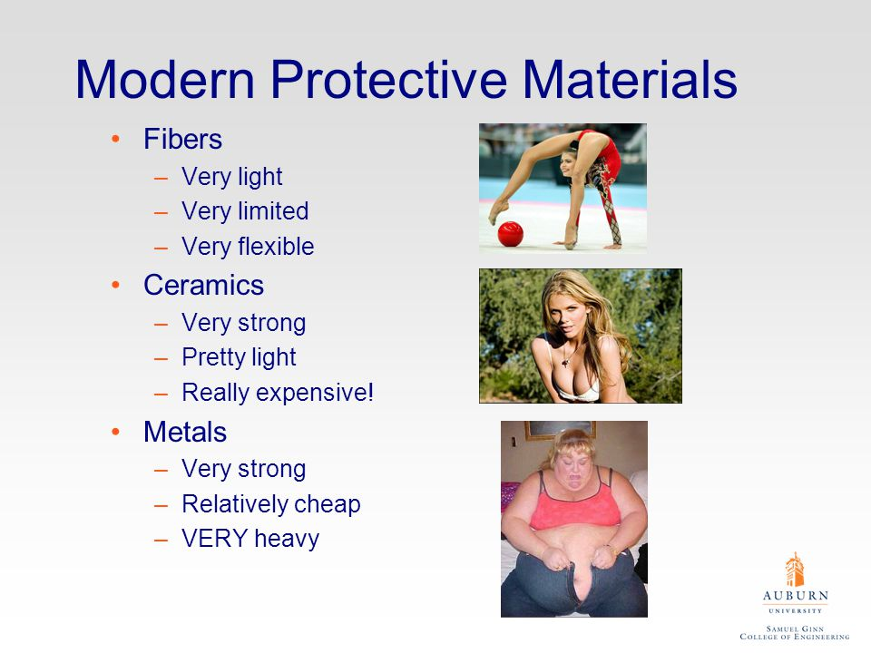 Modern Protective Materials
