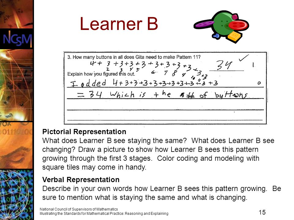 Learner B Pictorial Representation
