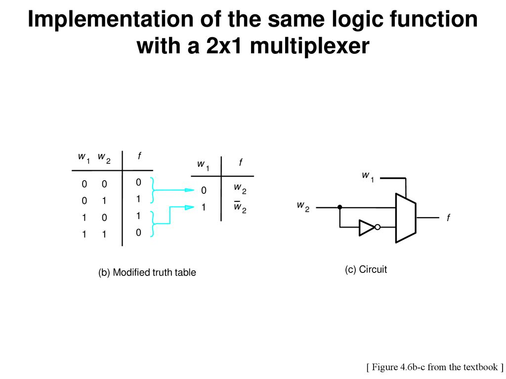 Instructor Alexander Stoytchev Ppt Download Logic Diagram Of Multiplexer Implementation The Same Function With A 2x1