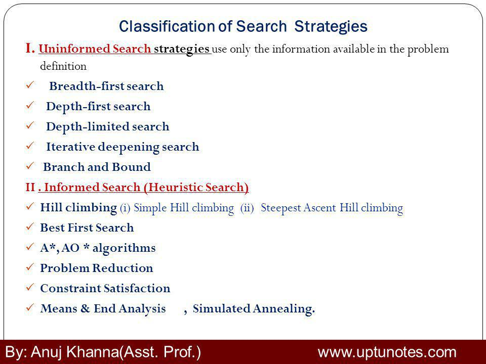 Classification of Search Strategies