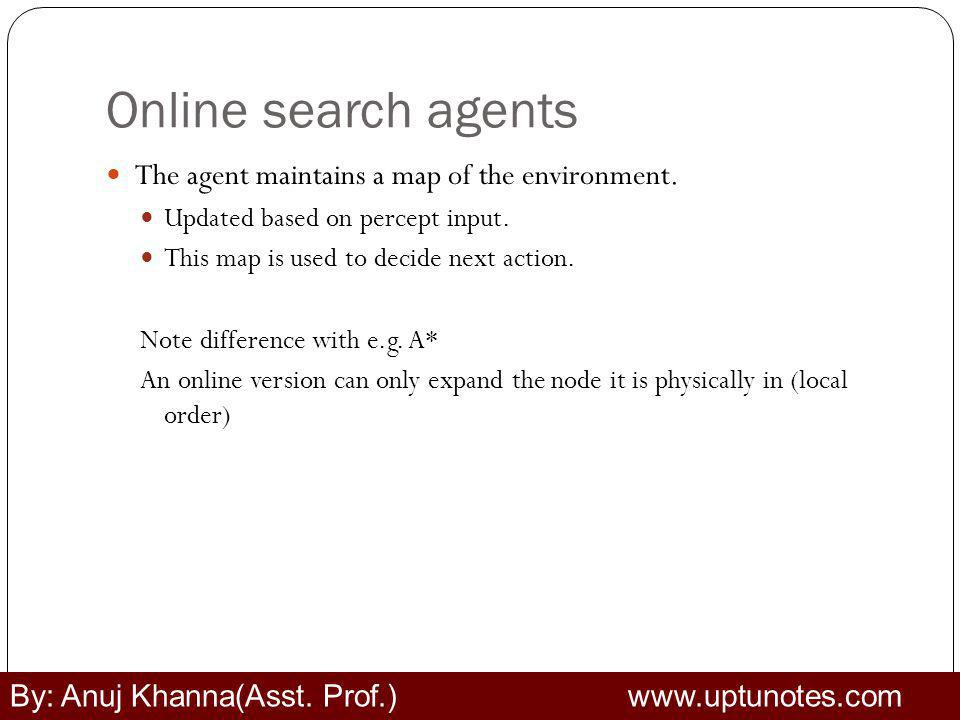 Online search agents The agent maintains a map of the environment.