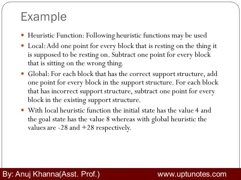 Example Heuristic Function: Following heuristic functions may be used