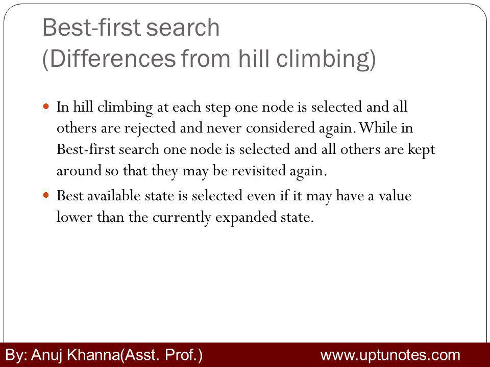 Best-first search (Differences from hill climbing)
