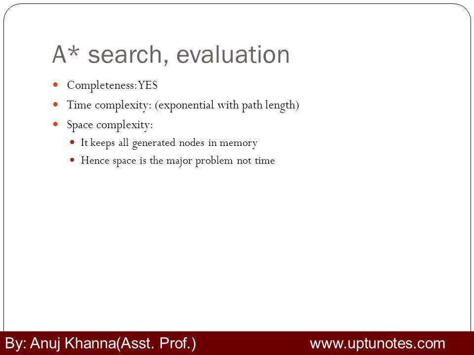 A* search, evaluation By: Anuj Khanna(Asst. Prof.) www.uptunotes.com