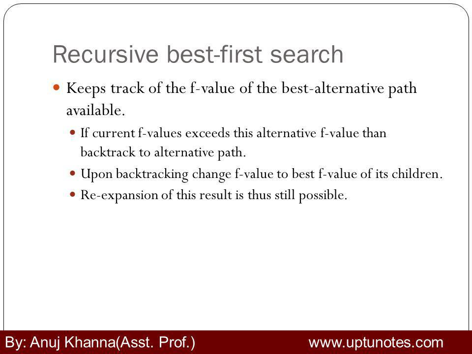 Recursive best-first search