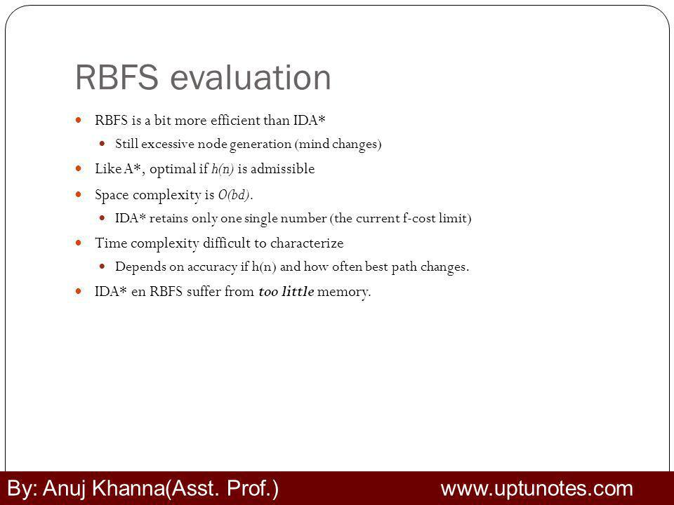 RBFS evaluation By: Anuj Khanna(Asst. Prof.) www.uptunotes.com
