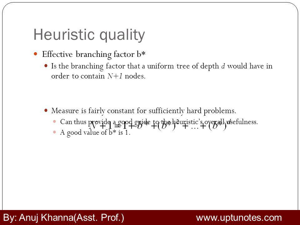 Heuristic quality Effective branching factor b*