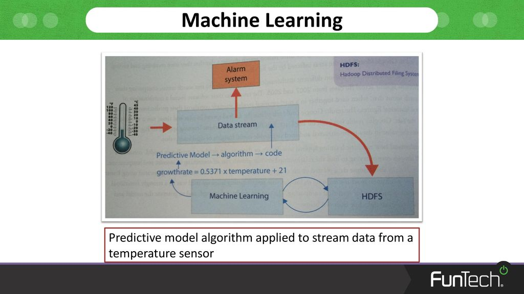 Big Data Overview  - ppt download