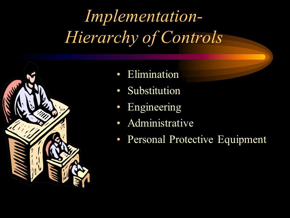 Implementation- Hierarchy of Controls