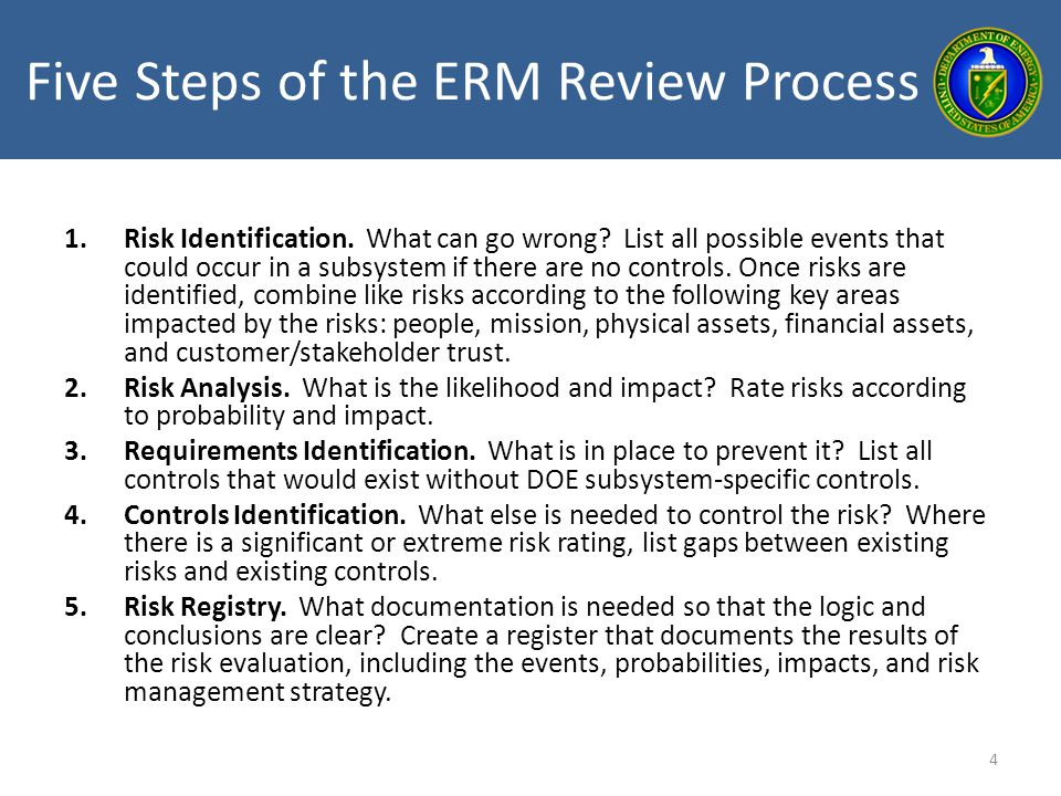 Five Steps of the ERM Review Process