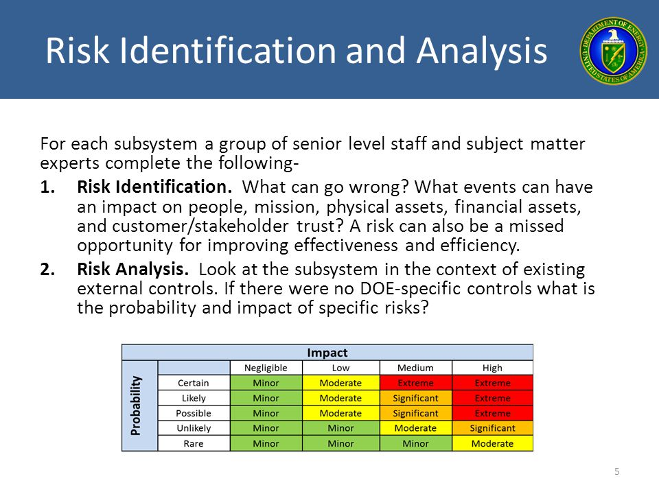 Risk Identification and Analysis