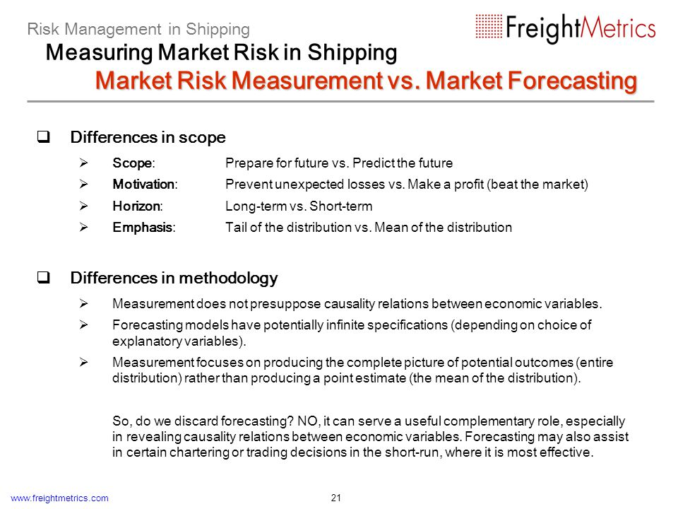 Identifying the impact of freight rate volatility on fleet cash flow