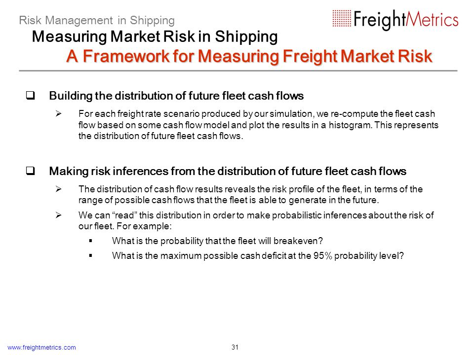 Risk Management in Shipping Measuring Market Risk in Shipping