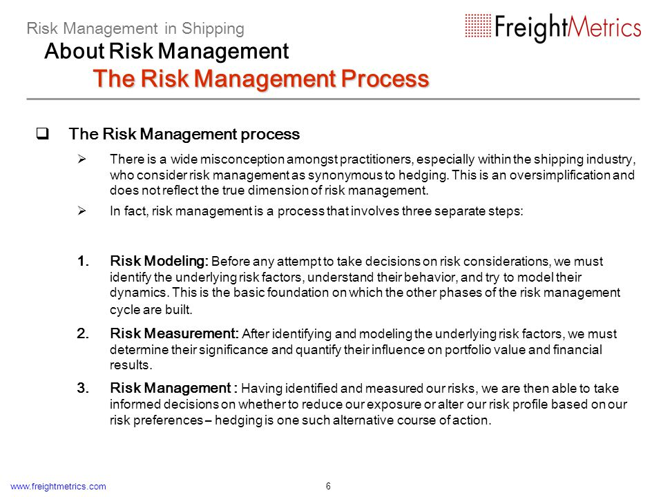 Risk Management ≠ Hedging