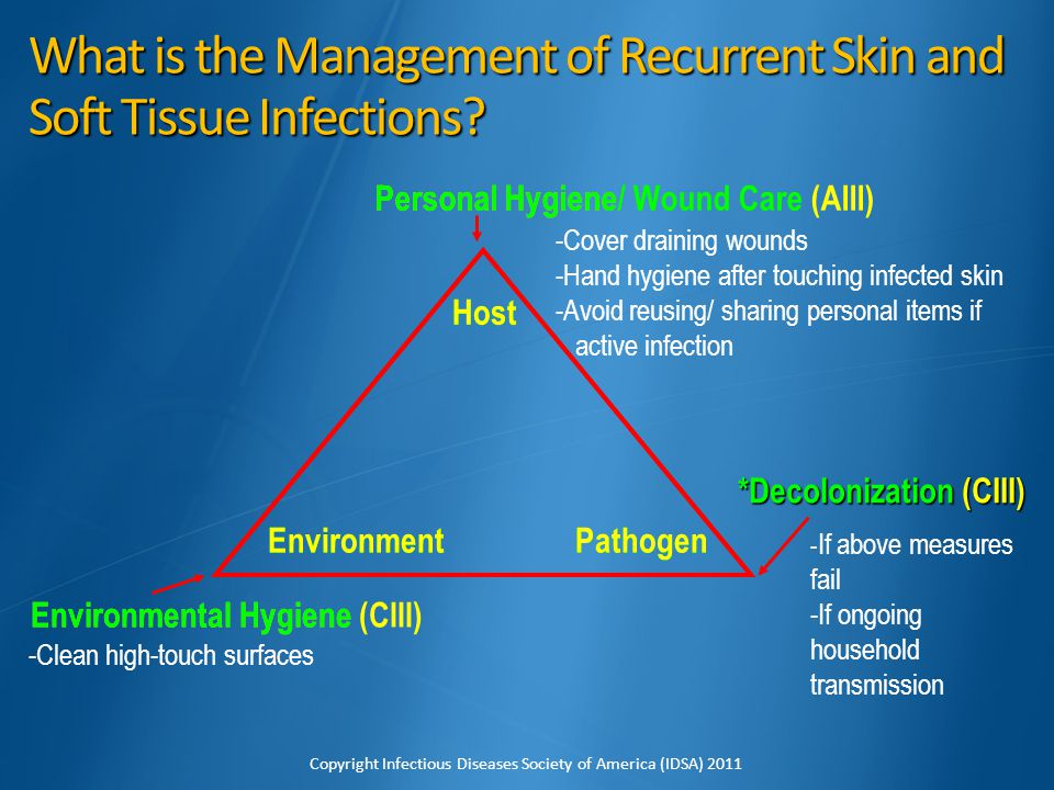 What is the Management of Recurrent Skin and Soft Tissue Infections