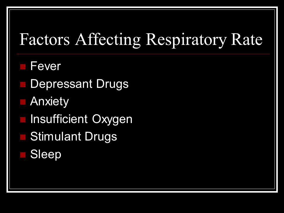 Factors Affecting Respiratory Rate