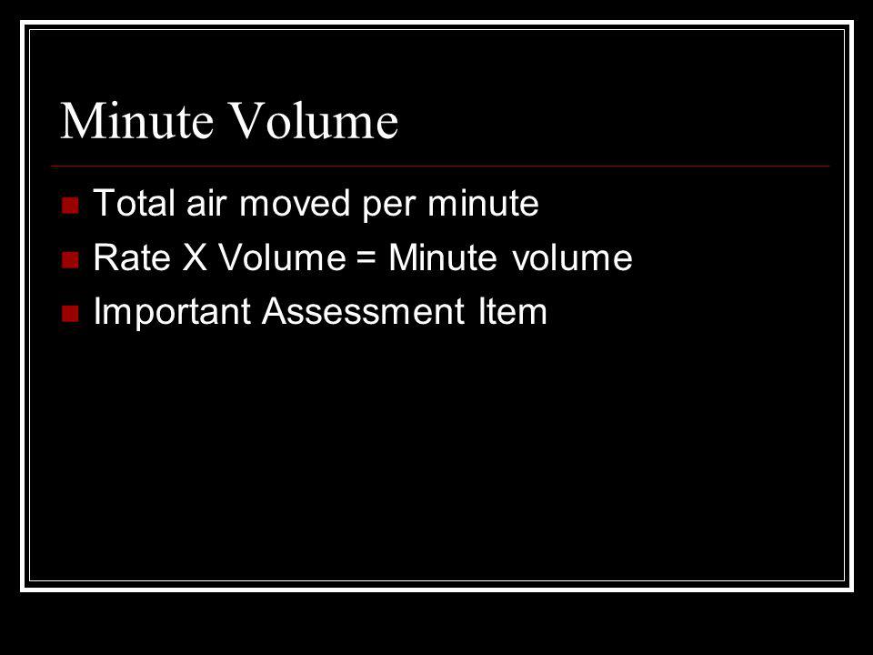 Minute Volume Total air moved per minute Rate X Volume = Minute volume