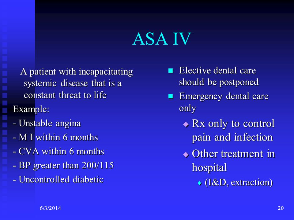 ASA IV Rx only to control pain and infection