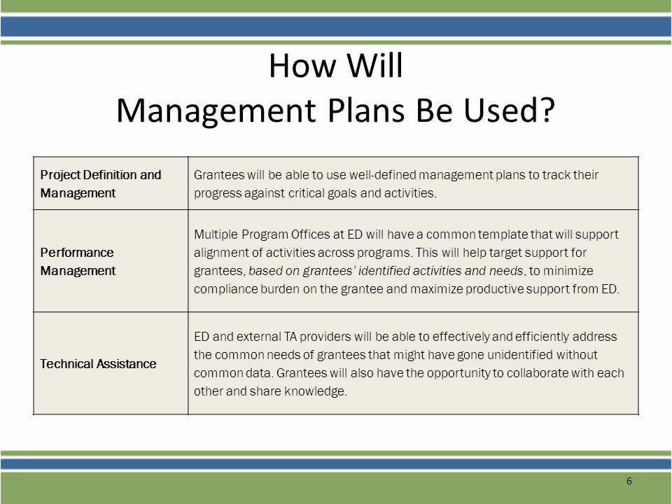 How Will Management Plans Be Used