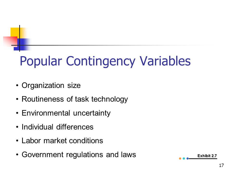 Popular Contingency Variables