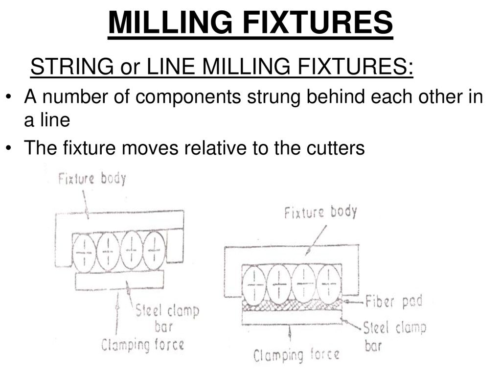 Chapter 4 Jigs and fixtures design - ppt download