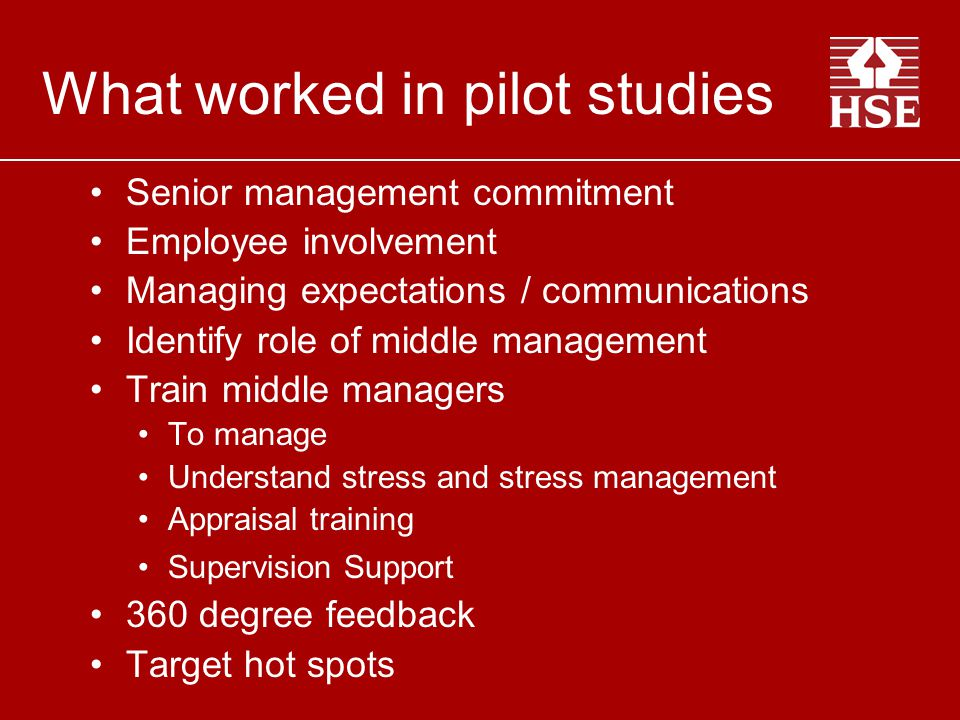 What worked in pilot studies